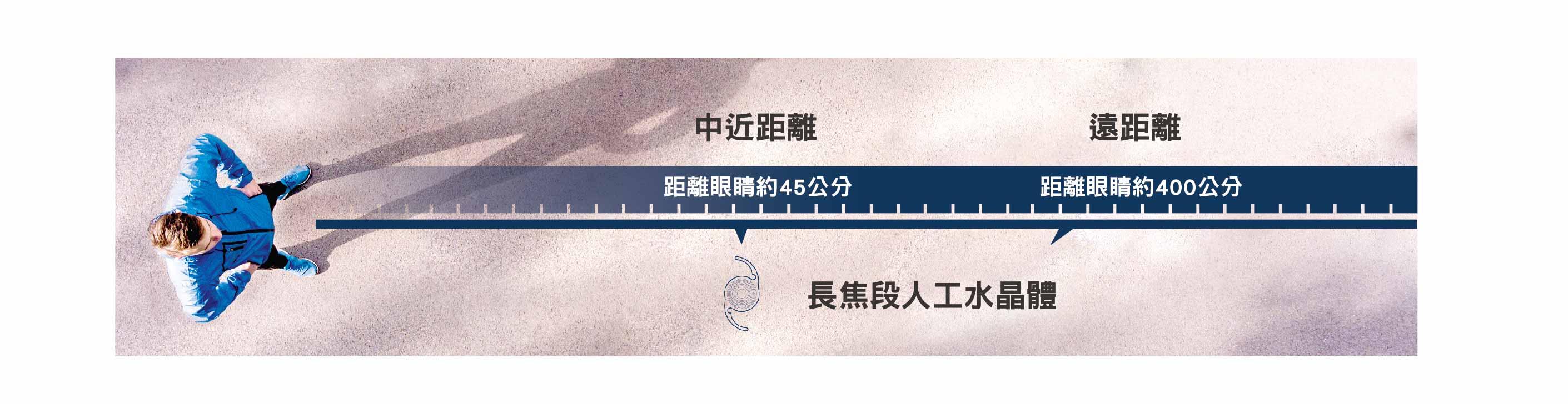 zxrchang_jiao_duan_ren_gong_shui_jing_ti_visual_range0419-2.jpg